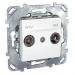 Цены на Телевизионная розетка TV - FM - SAТ оконечная Schneider Electric UNICA белая MGU5.455.18ZD