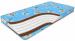 Цены на Матрас DreamLine BabyHoll Hard  -  детский классический беспружинный,   на основе холлофайбера и кокоса 60*120 DreamLine Детский матрас DreamLine BabyHoll Hard отличается от других товаров линии большей жесткостью. Рекомендуется детям,   изначально имеющим проб