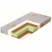 Цены на Плитекс Матрас Плитекс Eucalypt Fibre ЭВК - 06/ 1 PLITEX Матрасы EUCALYPT Fibre (119x60x10см) Современная серия беспружинных детских матрасов,   обеспечивающих высокую степень комфорта отдыха и сна. Сочетание новейших технологий в области производства матрасов